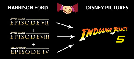 star wars por indy5